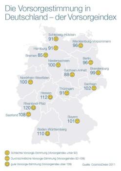 Vorsorgeindex 2011 (c) CosmosDirekt