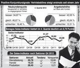 Grafik (c) xenagos.de