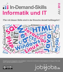 Studieninstitut für Kommunikation bestreitet 2. Kongresstag zu Karrierethemen für den Nachwuchs (c) studieninstitut.de