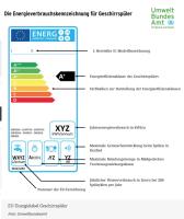 EU Energielabel Geschirrspüler (c) Umweltbundesamt